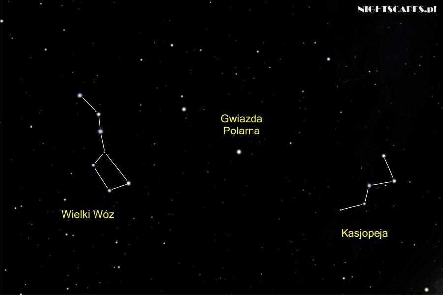 Położenie Gwiazdy Polarnej orazWielkiego Wozu iKajopeji