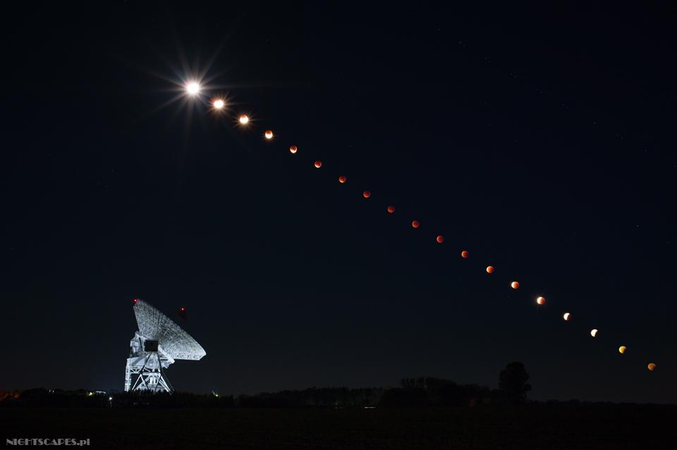 Przebieg zaćmienia Księżyca